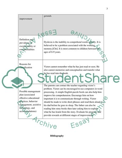 Creating a Student Profile for a Mock Case Study