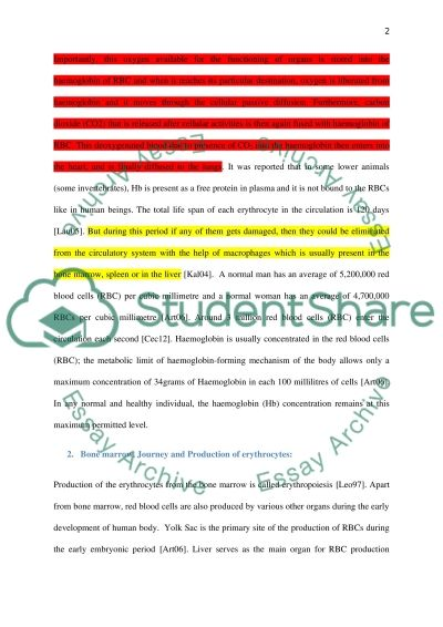 perfect essay about myself According to website where you can get pre-written essays examples, essay  introduction about yourself  com learn the method for writing the perfect essay.