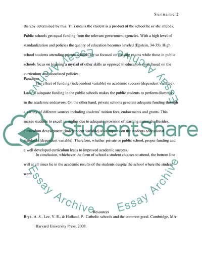 Comparative Error Analysis of Public and Private High School Students