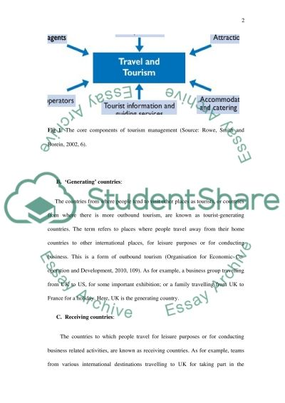 Introduction to Tourism Management essay example