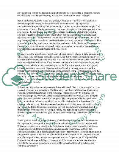 FMC Aberdeen Organizational Behavior essay example