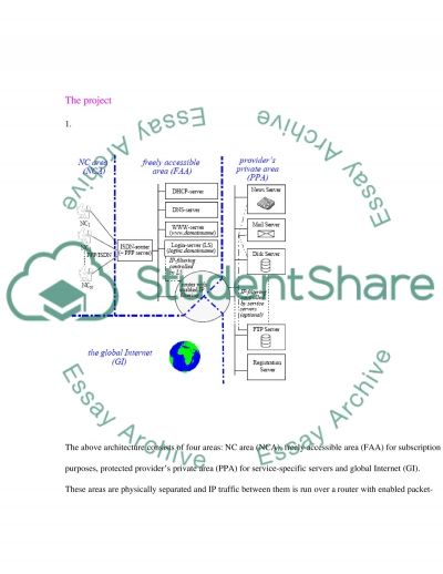 it331 technology infrastructure essay example