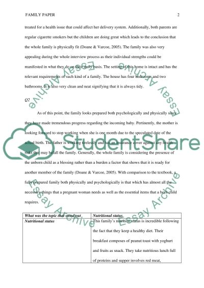 A nuclear family unit Essay example
