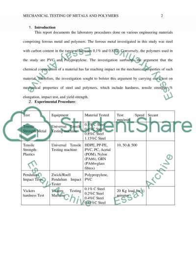 Mechanical testing of metals and polymers essay example
