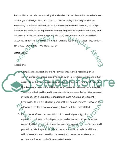 Auditing Exercise for Property Plant and Equipment essay example