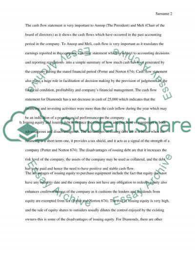Dianmondz Corp report essay example
