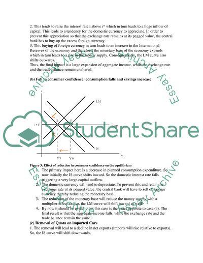 Essay self evaluation form
