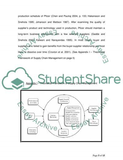 Supplier relationship essay