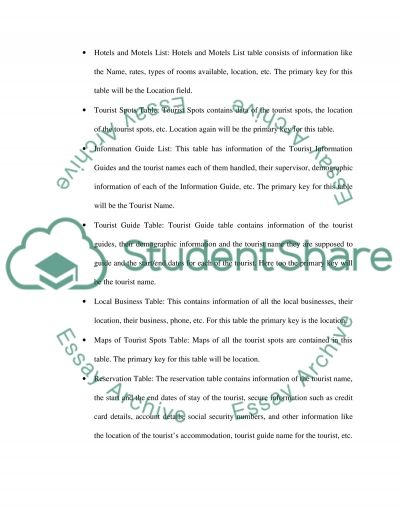 Brodfield Tourist Information Centre essay example