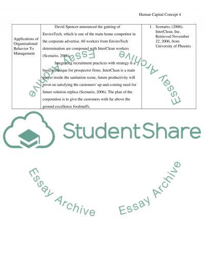 Human Capital Concept Worksheet essay example