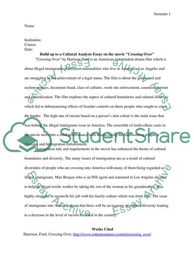 Sample Essays For High School Students  Paid Writing Help For College Application Wisconsin I Need also College Writing Helper Build Up To An Cultural Analysis Essay On The Movie Crossing Over Position Paper Essay