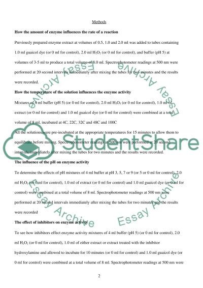 Own topic essay example