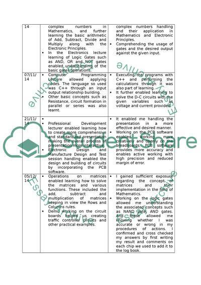 Reflective Learning Log