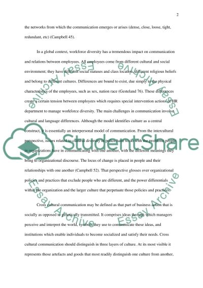 Human Resource Management and Labor Relations essay example