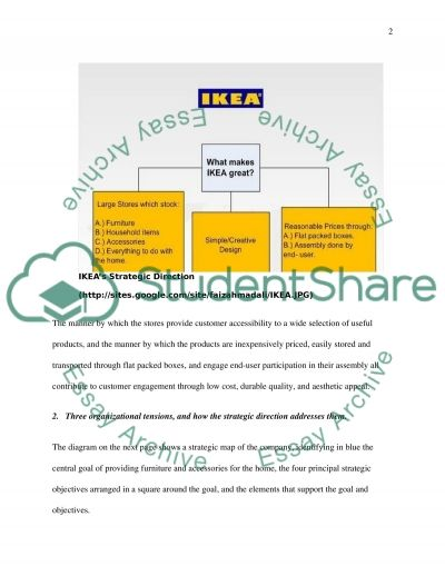 IKEA Stores Layout and Sizes