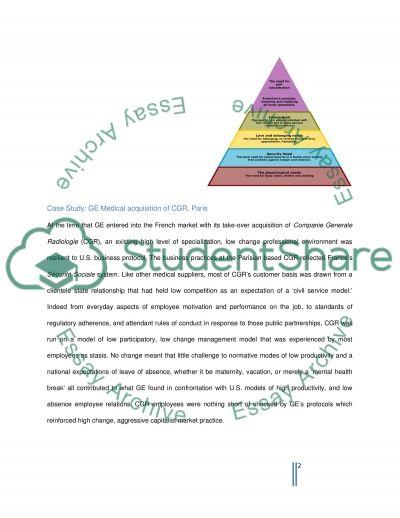 Human Resource Management Essay
