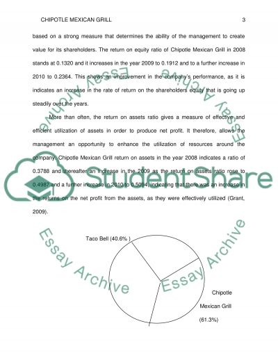 Chipotle Mexican Grill Financial Position essay example