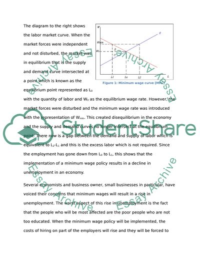 Explain how the introduction of a minimum wage may affect the level of employment in theory. Examine and critically assess the e