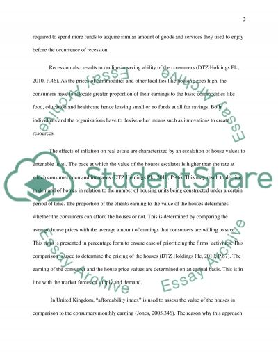 Real estate essay example