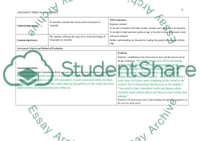 SWOT Analysis of Lesson Plans