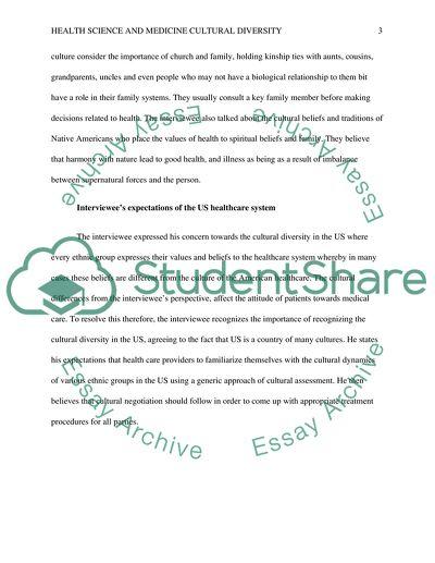 Essay on Cultural Diversity | Essay