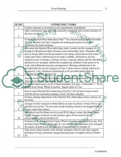 Directors Confidential Board Meeting essay example