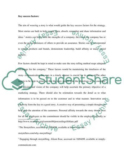 creative ways to present an essay
