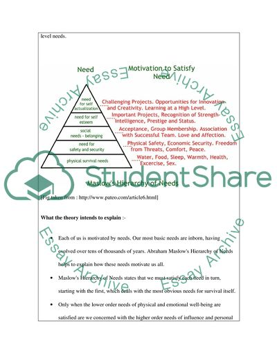 Hierarchy of Needs and FIT theory