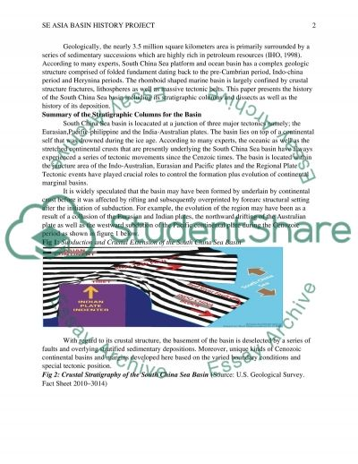 SE Asia Basin History project (South China Sea Platform and South China Ocean Basin) essay example