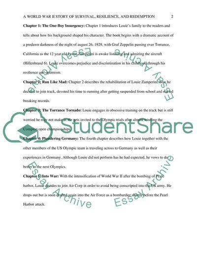 Chapter summaries of Unbroken by Laura Hillenbrand