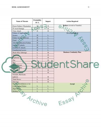 Technical Paper: Risk Assessment