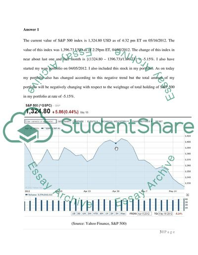 Stock Market Assignment Part II--Retirement Plan Requirements
