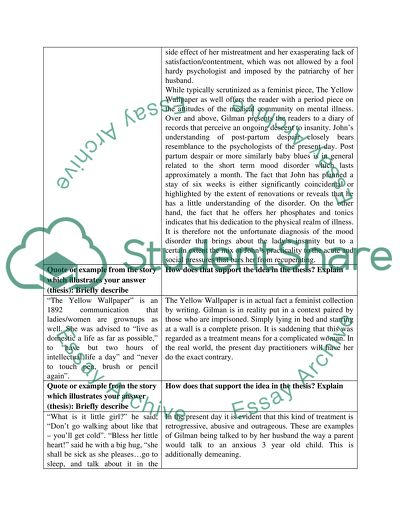 the yellow wallpaper essay example  topics and well written essays  the yellow wallpaper english essay friendship also essay about science importance of english essay