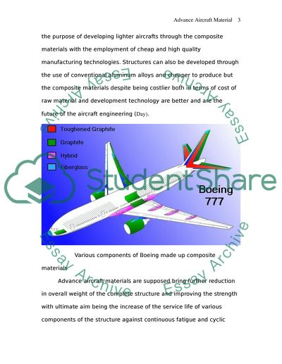 Advance Aircraft material: