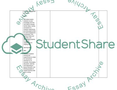 Comparing Teacher Standards