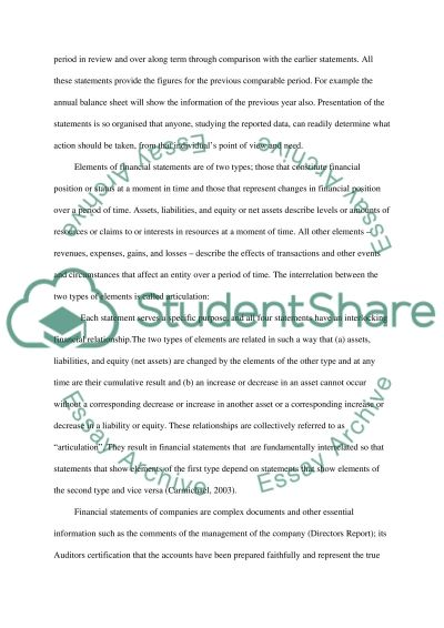 FOUR BASIC FINANCIAL STATEMENTS essay example