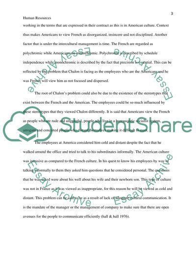 HR250 Individual Written Assignment