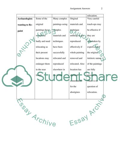 Curriculum vitae writing site uk