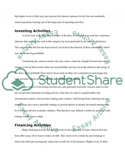 Operating, Investing and Financing of a Firm Abroad essay example