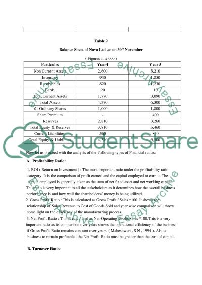 Financial Statement for Business Managers essay example