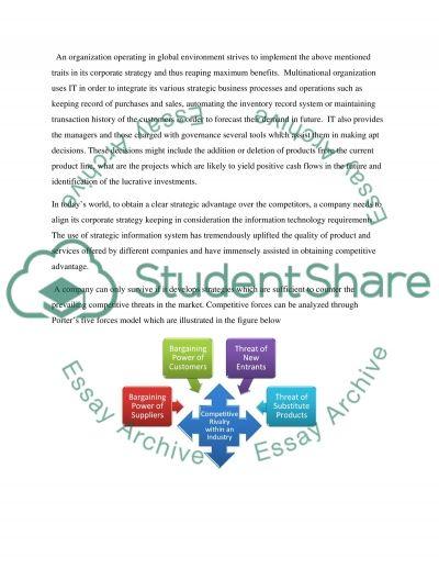 essays information technology