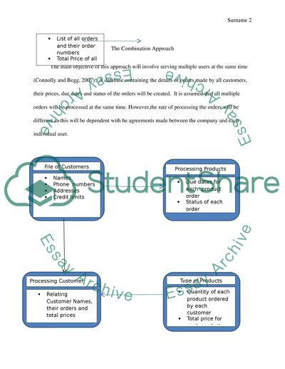 Brief Case Study For The Requirements Specification Document